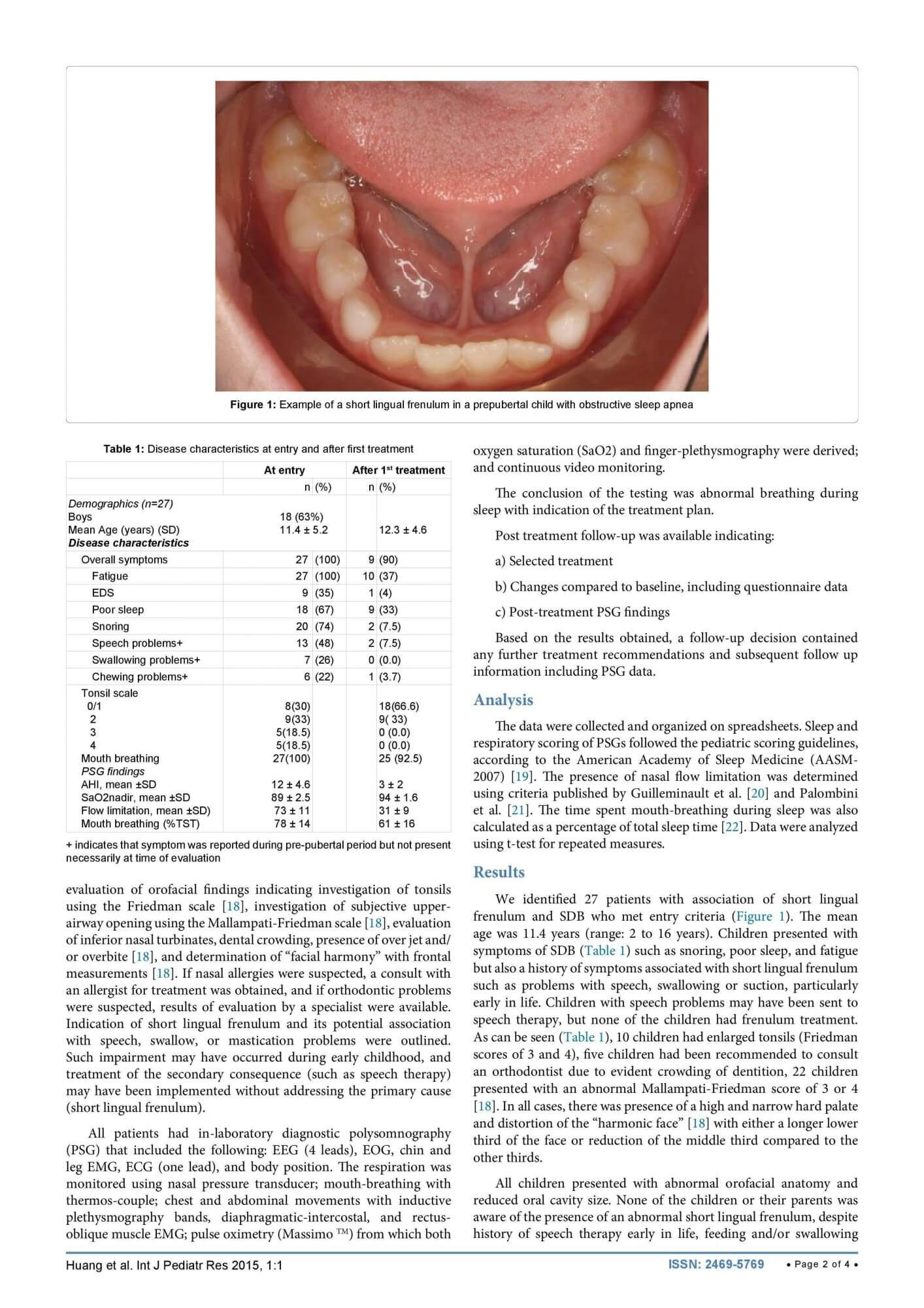 Short Lingual Frenulum and Obstructive Sleep Apnea in Children-2